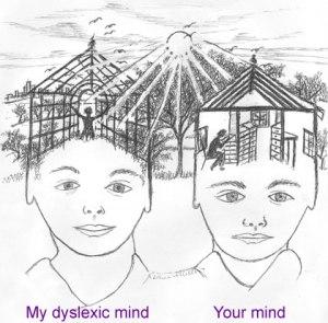 dyslexic-mind